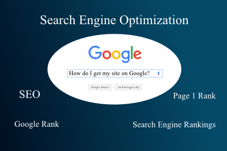 Sioux Falls Search Engine Optimization