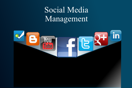 Sioux Falls Social Media Management